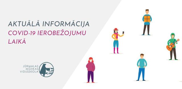 Aktuālā informācija audzēkņiem, vecākiem un pedagogiem/papildināts 30.09.2020.